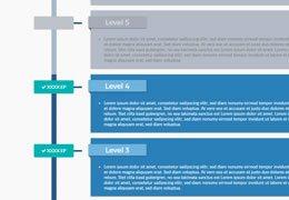 UCP Level-Übersicht